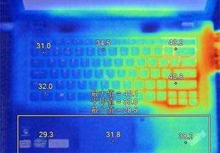 高负荷状态散热能力测试