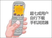 七成以上用户自行下载手机浏览器