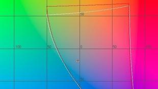 完整覆盖sRGB色彩空间