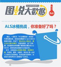 ALS冰桶挑战,你准备好了吗?