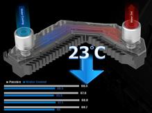 CrossChill混合散热模块解析