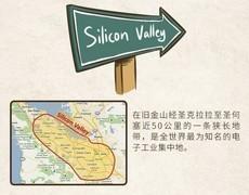 为何当我们谈论硅谷时需要向惠普致敬