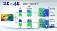 成熟的2K转4K技术