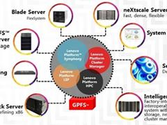 联想面向HPC行业解决方案