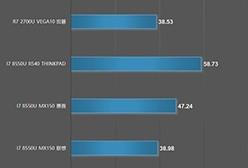 AMD锐龙2代强势提升力拼酷睿i7
