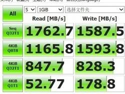 连续读取速度为1762.7MB/S