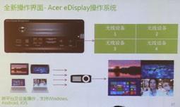 Acer eDisplay