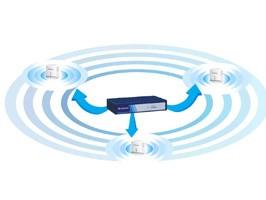 怎样才能实现100%无线覆盖?如何实现无线漫游?