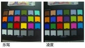 色彩还原测试测试结果