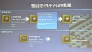 跑分过3万 Intel Z2580优势及总结