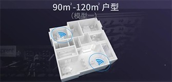 备战双11 3000兆级WiFi 6路由怎么选
