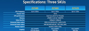 Intel Clover Trail+平台