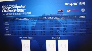 ASC13总决赛探秘 清华大学如何HPL夺冠