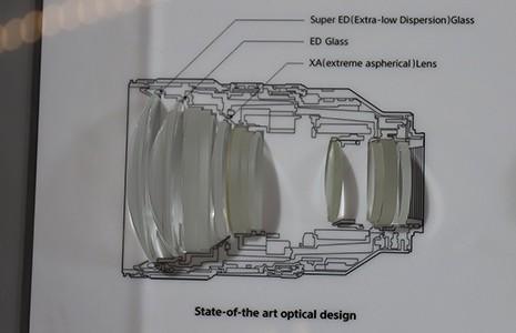 索尼135mm f1.8镜头