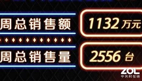炸裂 #我是带货王#双周总销售量达2556台
