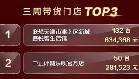 """""""联想带货王""""三周总销售额达1362万元"""