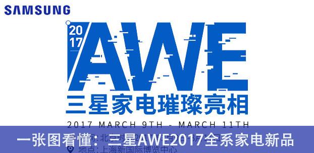 一张图看懂:三星AWE2017全系家电新品